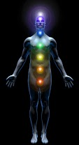 Chakra frequencies and colors correspond to various areas of your life.